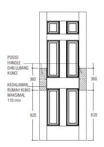 kontruksi pintu solid